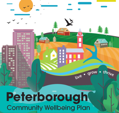 Graphic of City, cover of Community Wellbeing Plan document