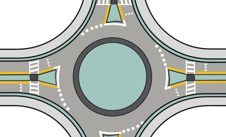 illustration of roundabout as it appears from above