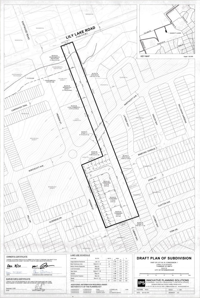 Draft Plan of Subdivision